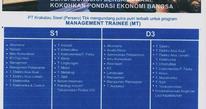 Job vacancy at PT. Krakatau Steel