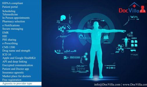 Layanan Situs E-Goverment Untuk Informasi Kesehatan Masyarakat